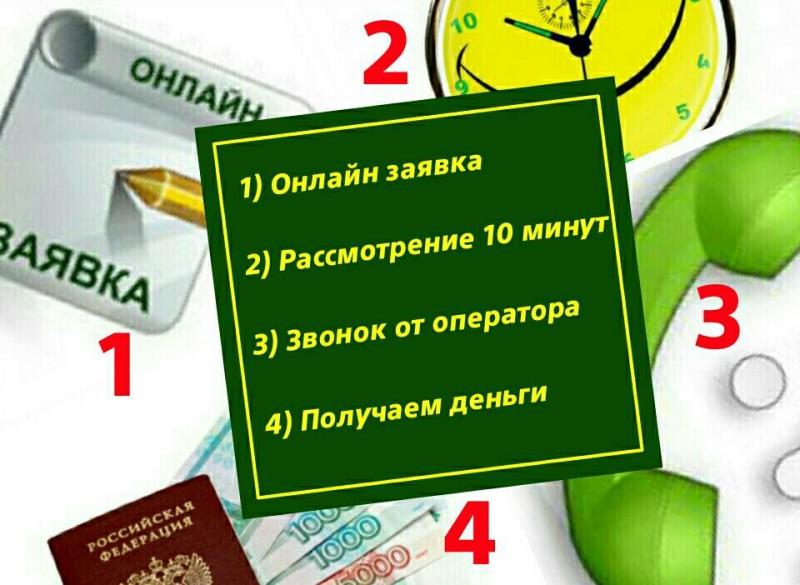займы без отказа наличными vsemikrozaymy.ru red займ отписаться от